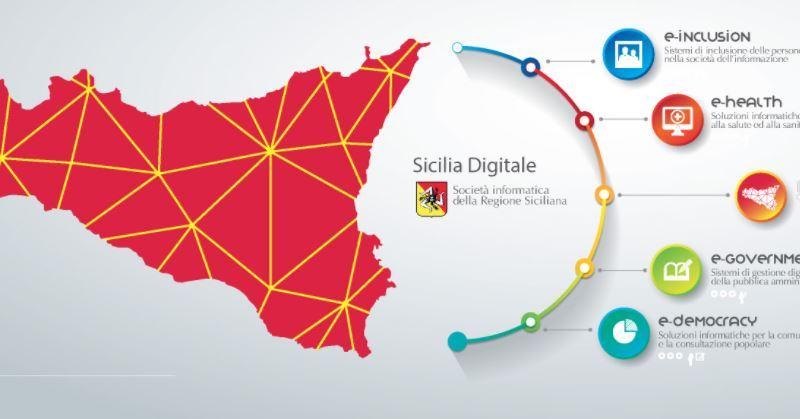 Sicilia Digitale a rischio fallimento, alla partecipata restano solo 4 mesi di vita